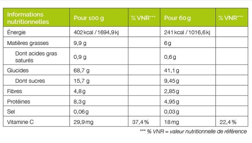 Valeurs nutritionnelles Crème Energetique bio